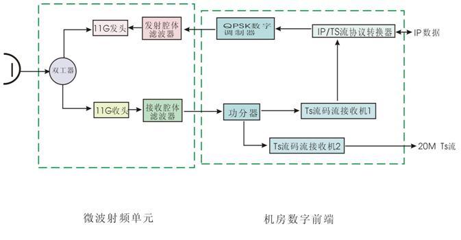 fu7电子管 箭易发射机电路图