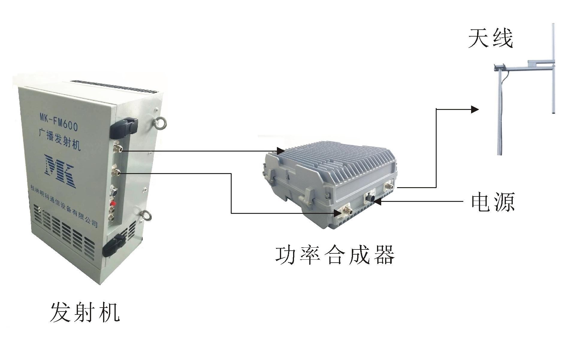 室外型双频点调频广播发射机